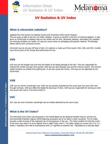 UV Radiation & UV Index
