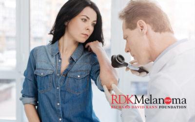 Melanoma Drug Market Growth